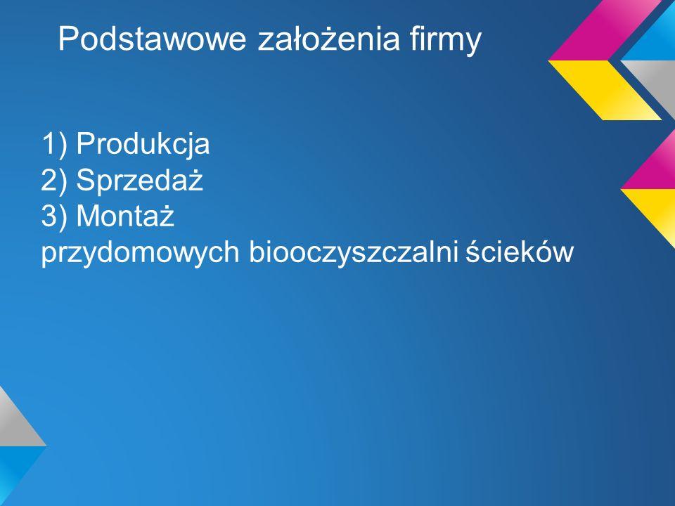 Podstawowe założenia firmy 1) Produkcja 2) Sprzedaż 3) Montaż przydomowych biooczyszczalni ścieków