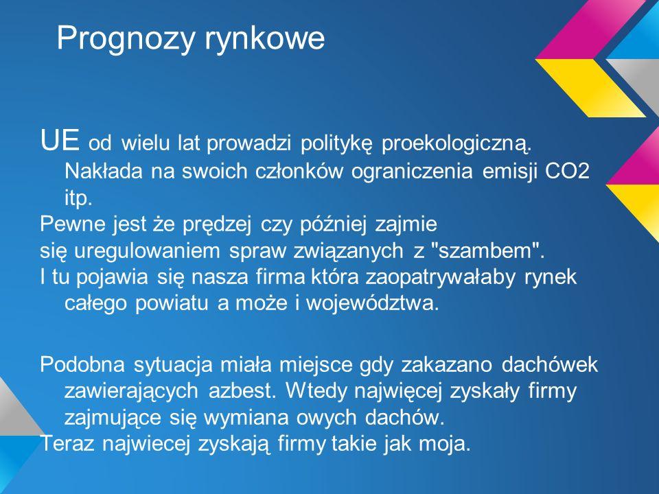 KONIEC Prezentacje wykonał Antoni Szcepaniak
