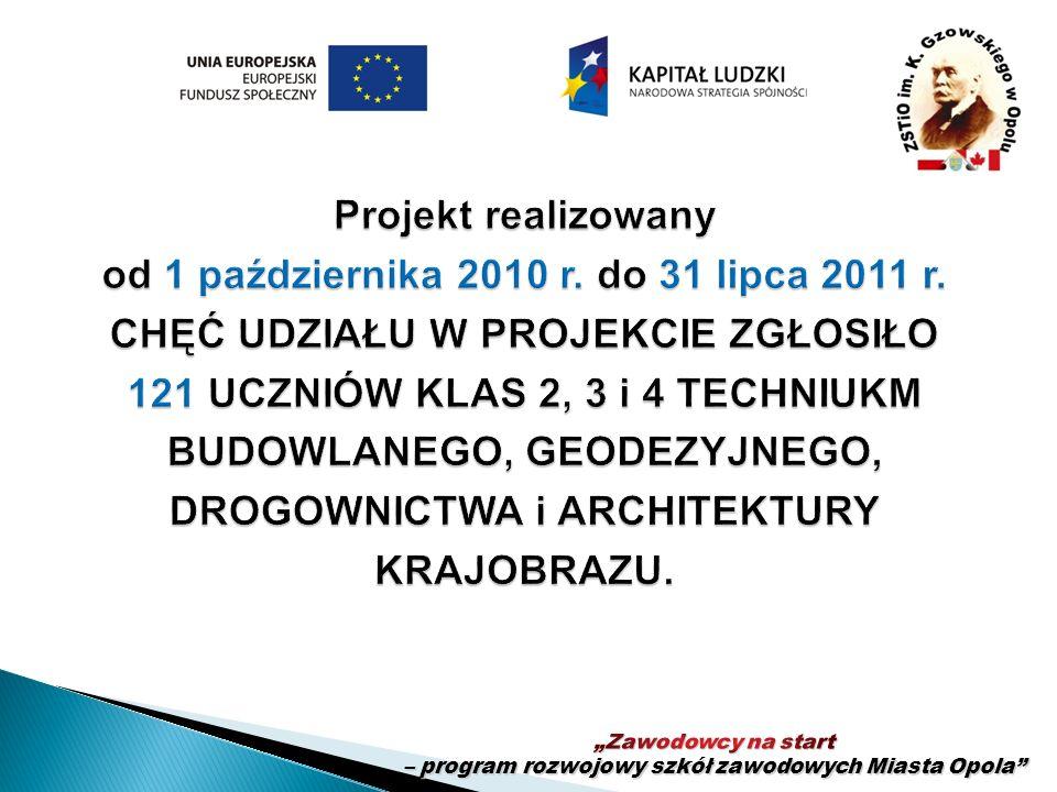 Projekt realizowany od 1 października 2010 r. do 31 lipca 2011 r. CHĘĆ UDZIAŁU W PROJEKCIE ZGŁOSIŁO 121 UCZNIÓW KLAS 2, 3 i 4 TECHNIUKM BUDOWLANEGO, G