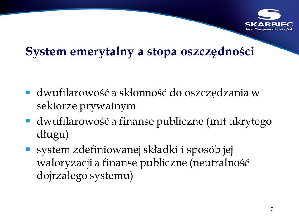 7 System emerytalny a stopa oszczędności dwufilarowość a skłonność do oszczędzania w sektorze prywatnym dwufilarowość a finanse publiczne (mit ukryteg