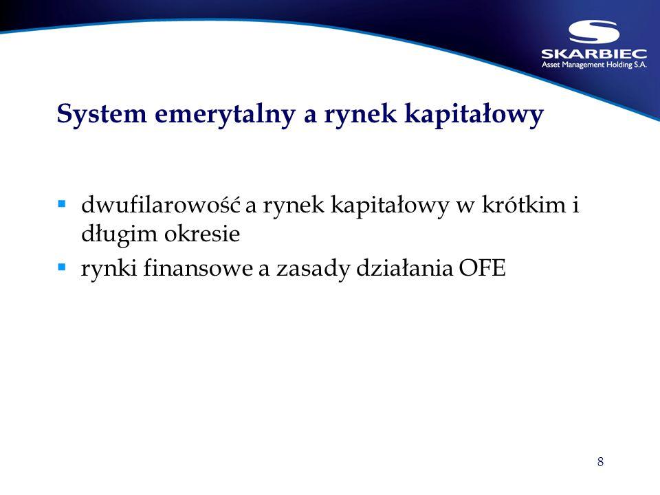 8 System emerytalny a rynek kapitałowy dwufilarowość a rynek kapitałowy w krótkim i długim okresie rynki finansowe a zasady działania OFE