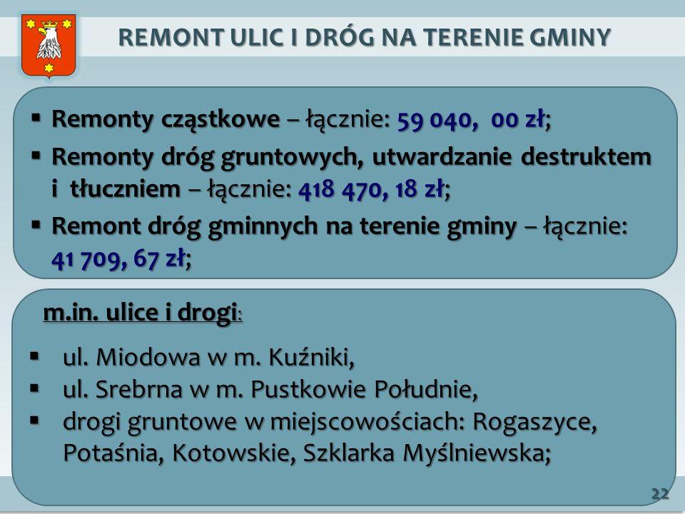 REMONT ULIC I DRÓG NA TERENIE GMINY REMONT ULIC I DRÓG NA TERENIE GMINY 22 m.in.