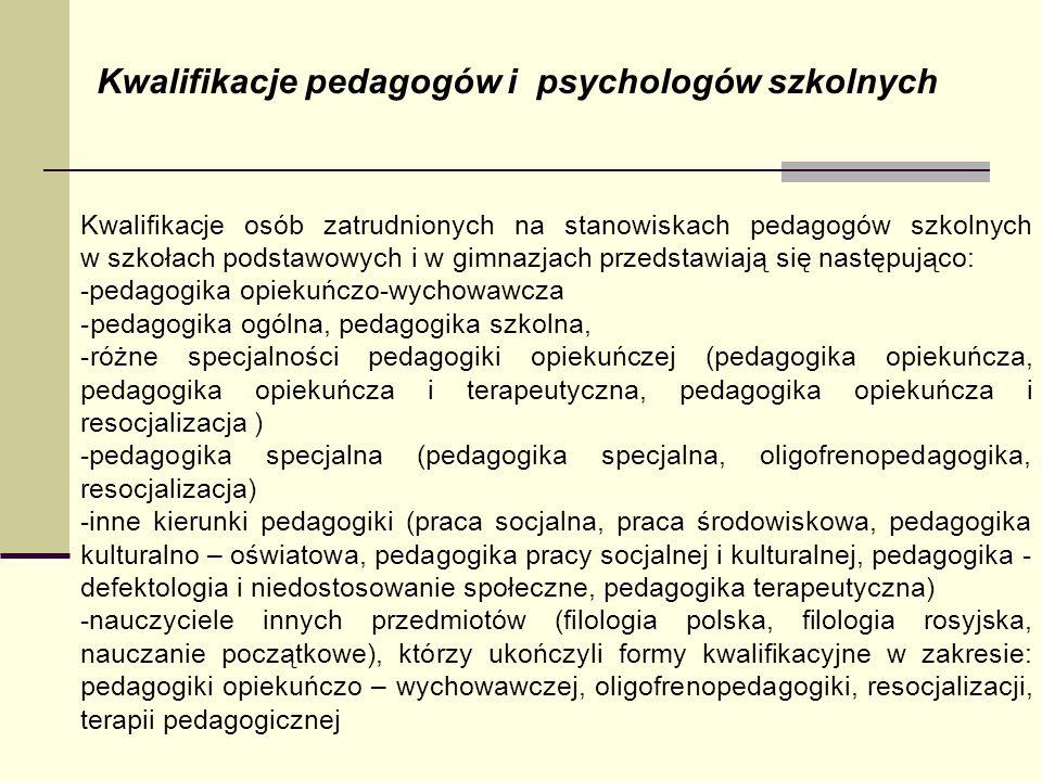 Kwalifikacje pedagogów i psychologów szkolnych Kwalifikacje osób zatrudnionych na stanowiskach pedagogów szkolnych w szkołach podstawowych i w gimnazj