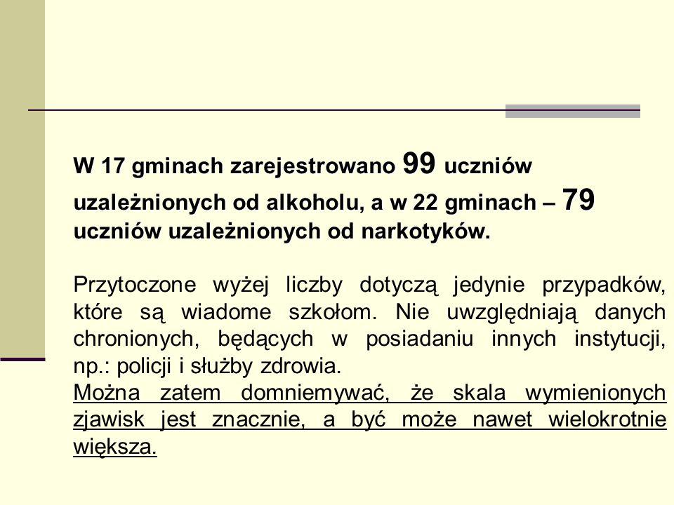 W 17 gminach zarejestrowano 99 uczniów uzależnionych od alkoholu, a w 22 gminach – 79 uczniów uzależnionych od narkotyków. Przytoczone wyżej liczby do