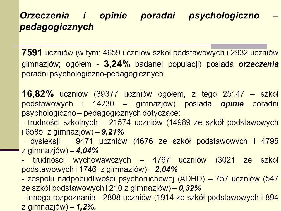 Orzeczenia i opinie poradni psychologiczno – pedagogicznych 7591 uczniów (w tym: 4659 uczniów szkół podstawowych i 2932 uczniów gimnazjów; ogółem - 3,