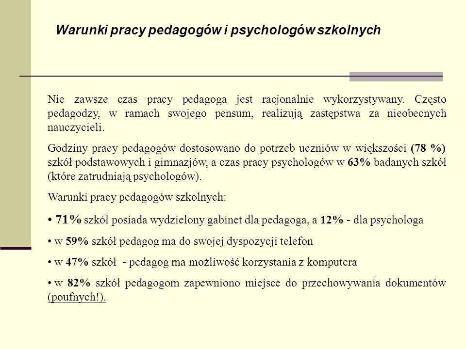 Warunki pracy pedagogów i psychologów szkolnych Nie zawsze czas pracy pedagoga jest racjonalnie wykorzystywany. Często pedagodzy, w ramach swojego pen