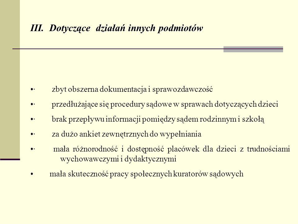 III. Dotyczące działań innych podmiotów · zbyt obszerna dokumentacja i sprawozdawczość · przedłużające się procedury sądowe w sprawach dotyczących dzi