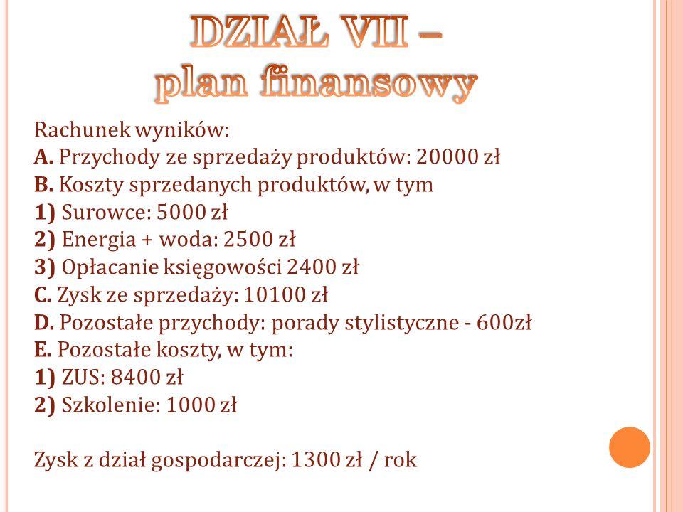 Rachunek wyników: A.Przychody ze sprzedaży produktów: 20000 zł B.