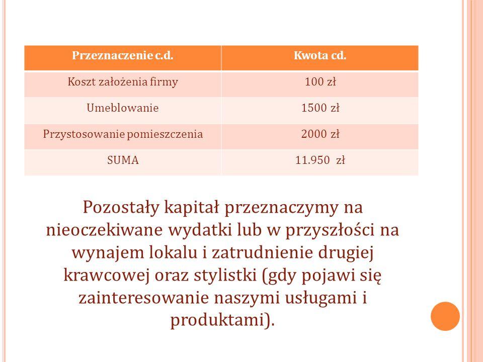 Przeznaczenie c.d.Kwota cd.