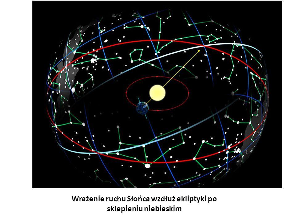 Ruch Słońca na sferze niebieskiej Ekliptyka – wielkie koło na sferze niebieskiej, po którym w ciągu roku pozornie porusza się Słońce obserwowane z Ziemi.