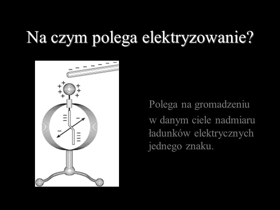 Na czym polega elektryzowanie? Polega na gromadzeniu w danym ciele nadmiaru ładunków elektrycznych jednego znaku.