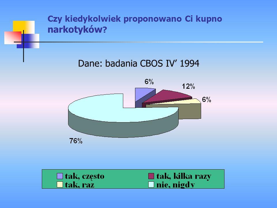 Dane: badania CBOS IV 1994 Czy kiedykolwiek proponowano Ci kupno narkotyków ?