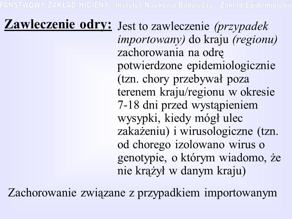 Zawleczenie odry: Jest to zawleczenie (przypadek importowany) do kraju (regionu) zachorowania na odrę potwierdzone epidemiologicznie (tzn. chory przeb