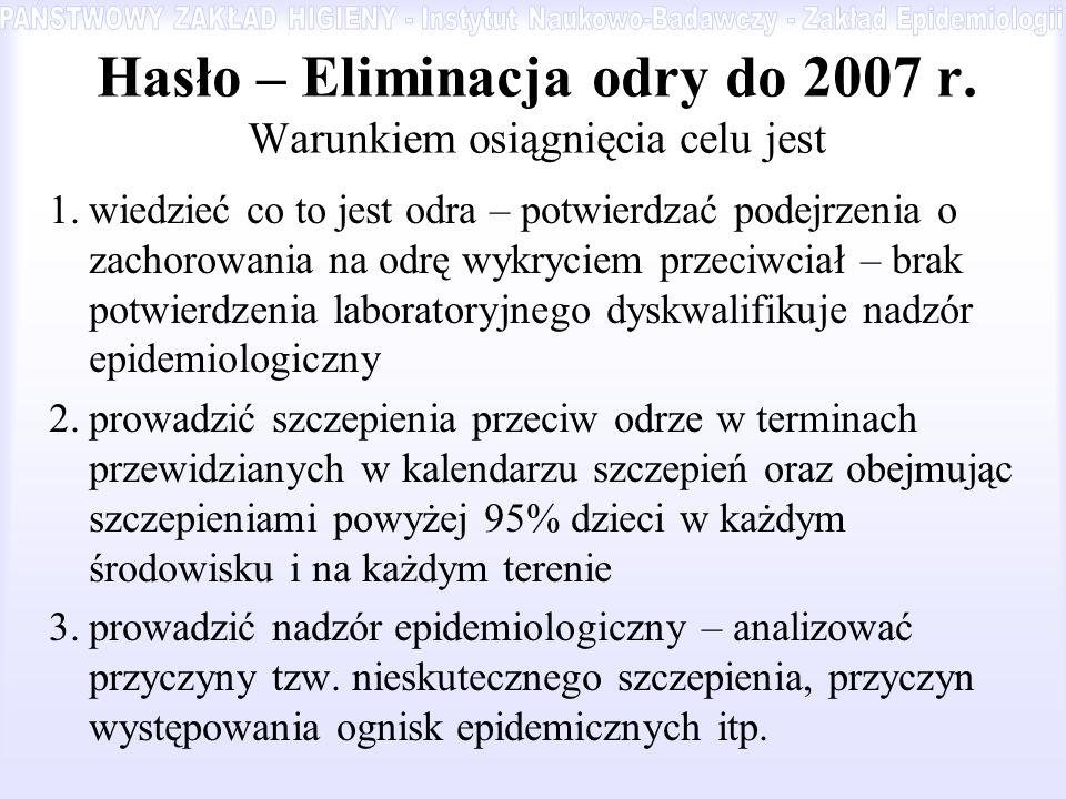 Hasło – Eliminacja odry do 2007 r. Warunkiem osiągnięcia celu jest 1.wiedzieć co to jest odra – potwierdzać podejrzenia o zachorowania na odrę wykryci