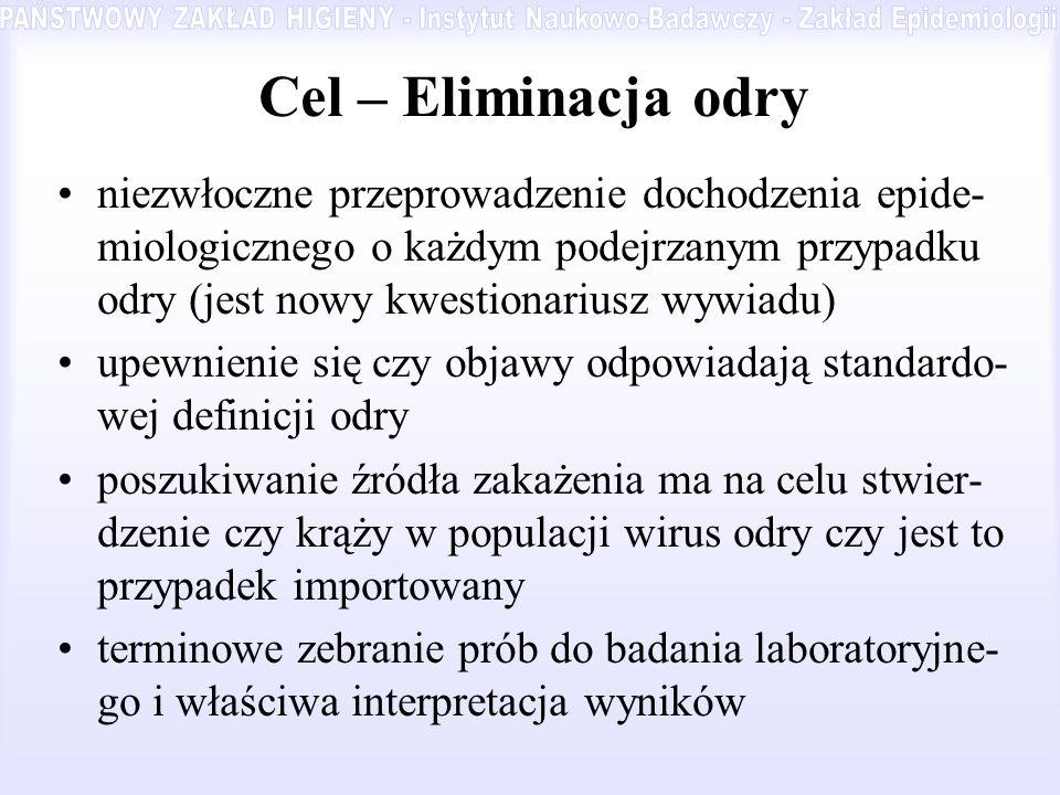 Cel – Eliminacja odry niezwłoczne przeprowadzenie dochodzenia epide- miologicznego o każdym podejrzanym przypadku odry (jest nowy kwestionariusz wywia