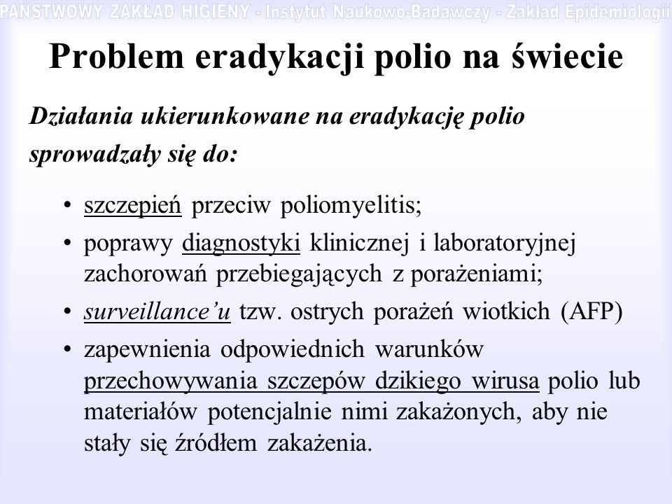 Problem eradykacji polio na świecie Działania ukierunkowane na eradykację polio sprowadzały się do: szczepień przeciw poliomyelitis; poprawy diagnosty
