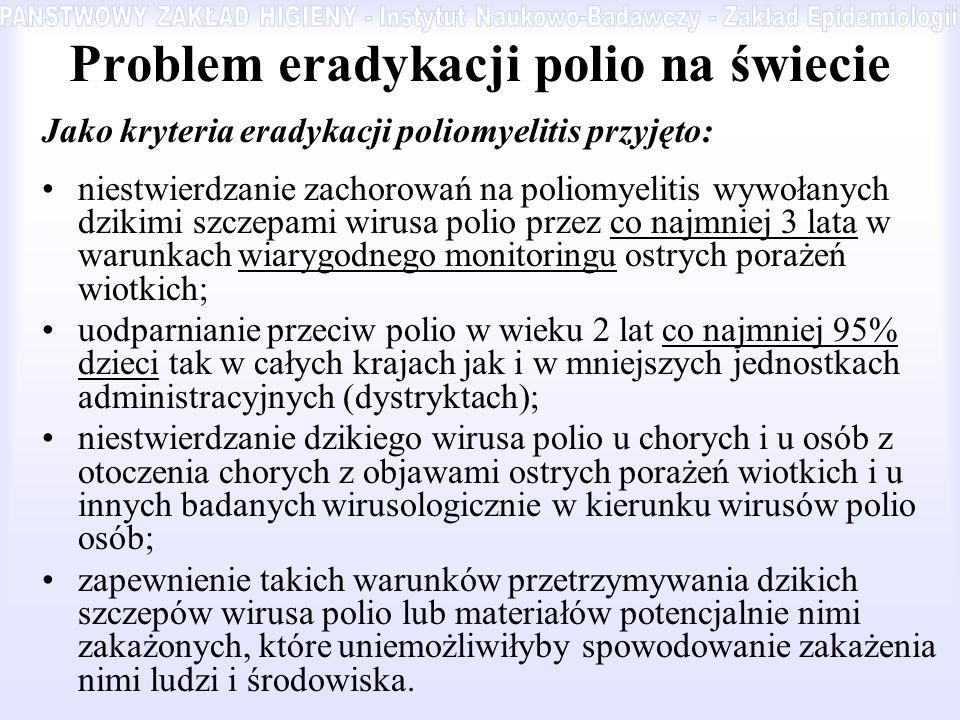 Problem eradykacji polio na świecie Jako kryteria eradykacji poliomyelitis przyjęto: niestwierdzanie zachorowań na poliomyelitis wywołanych dzikimi sz