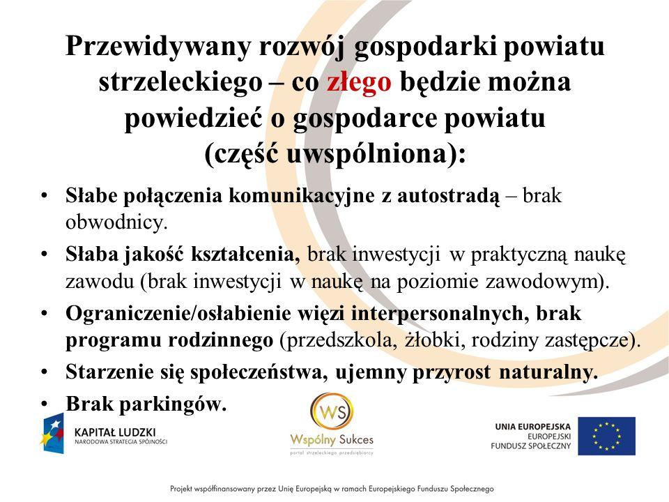 Przewidywany rozwój gospodarki powiatu strzeleckiego – co złego będzie można powiedzieć o gospodarce powiatu (część uwspólniona): Słabe połączenia komunikacyjne z autostradą – brak obwodnicy.