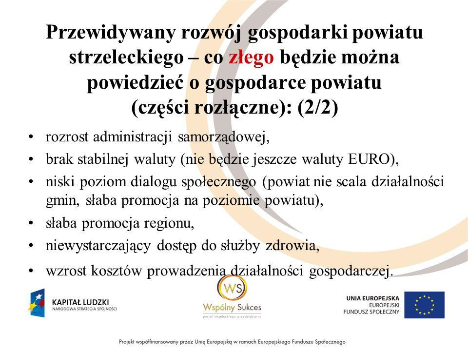 Przewidywany rozwój gospodarki powiatu strzeleckiego – co złego będzie można powiedzieć o gospodarce powiatu (części rozłączne): (2/2) rozrost administracji samorządowej, brak stabilnej waluty (nie będzie jeszcze waluty EURO), niski poziom dialogu społecznego (powiat nie scala działalności gmin, słaba promocja na poziomie powiatu), słaba promocja regionu, niewystarczający dostęp do służby zdrowia, wzrost kosztów prowadzenia działalności gospodarczej.