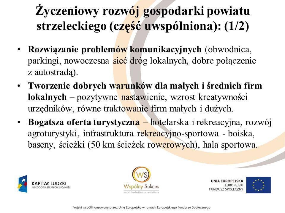 Życzeniowy rozwój gospodarki powiatu strzeleckiego (część uwspólniona): (1/2) Rozwiązanie problemów komunikacyjnych (obwodnica, parkingi, nowoczesna sieć dróg lokalnych, dobre połączenie z autostradą).