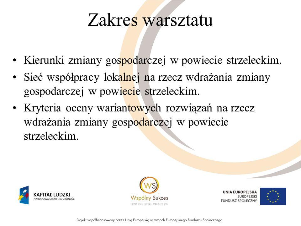 Zakres warsztatu Kierunki zmiany gospodarczej w powiecie strzeleckim.