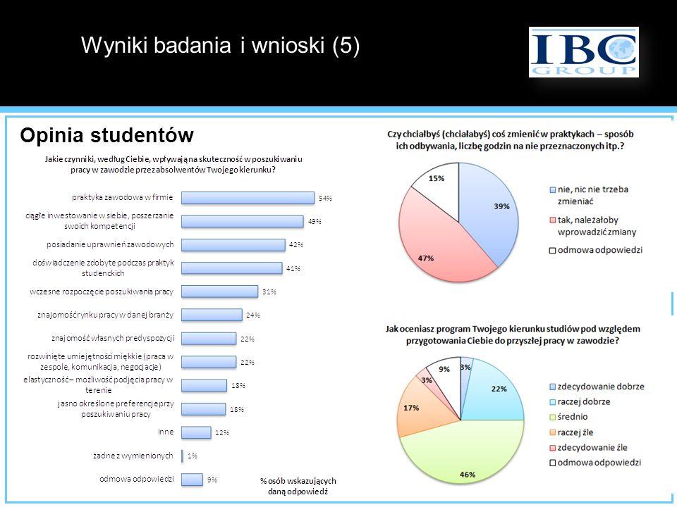 Opinia studentów Wyniki badania i wnioski (5)