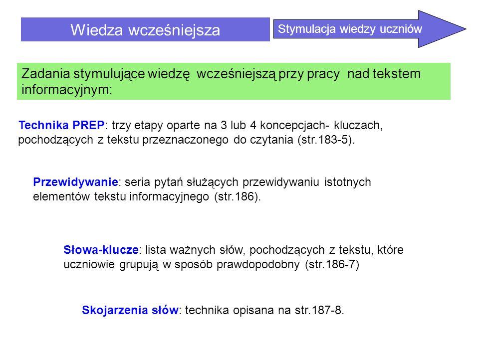 Wiedza wcześniejsza Zadania stymulujące wiedzę wcześniejszą przy pracy nad tekstem informacyjnym: Technika PREP: trzy etapy oparte na 3 lub 4 koncepcj
