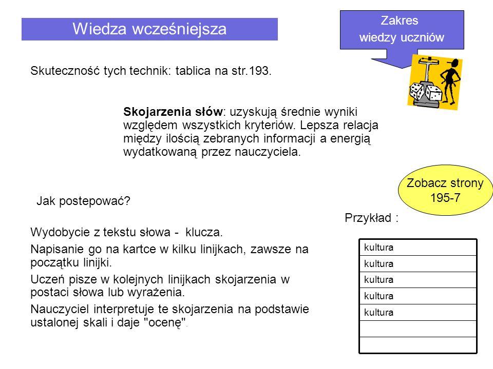 Wiedza wcześniejsza Skuteczność tych technik: tablica na str.193. Skojarzenia słów: uzyskują średnie wyniki względem wszystkich kryteriów. Lepsza rela