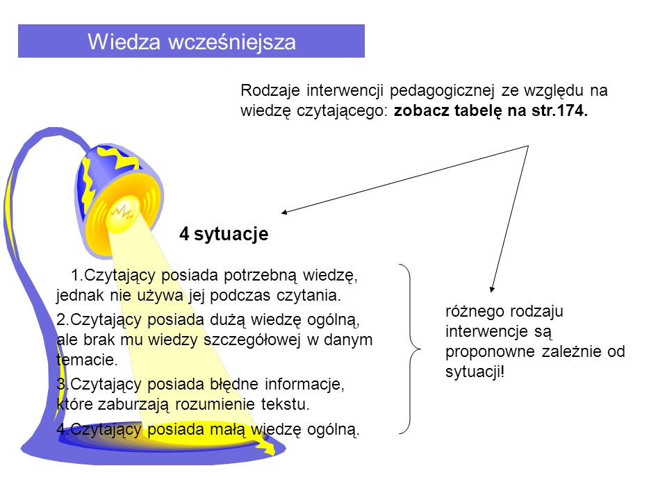 Wiedza wcześniejsza Rodzaje interwencji pedagogicznej ze względu na wiedzę czytającego: zobacz tabelę na str.174. różnego rodzaju interwencje są propo