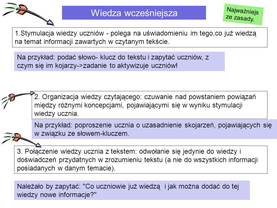 Wiedza wcześniejsza 3. Połączenie wiedzy ucznia z tekstem: odwołanie się jedynie do wiedzy i doświadczeń przydatnych w zrozumieniu tekstu (a nie do ws
