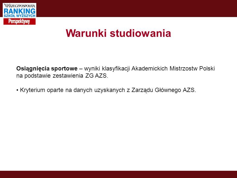 Warunki studiowania Osiągnięcia sportowe – wyniki klasyfikacji Akademickich Mistrzostw Polski na podstawie zestawienia ZG AZS.