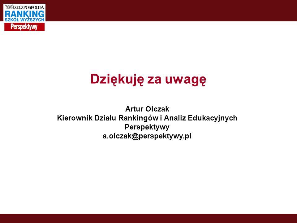 Dziękuję za uwagę Artur Olczak Kierownik Działu Rankingów i Analiz Edukacyjnych Perspektywy a.olczak@perspektywy.pl