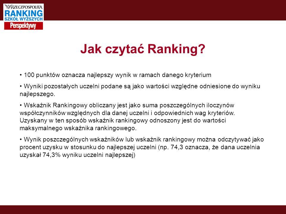 Jak czytać Ranking.