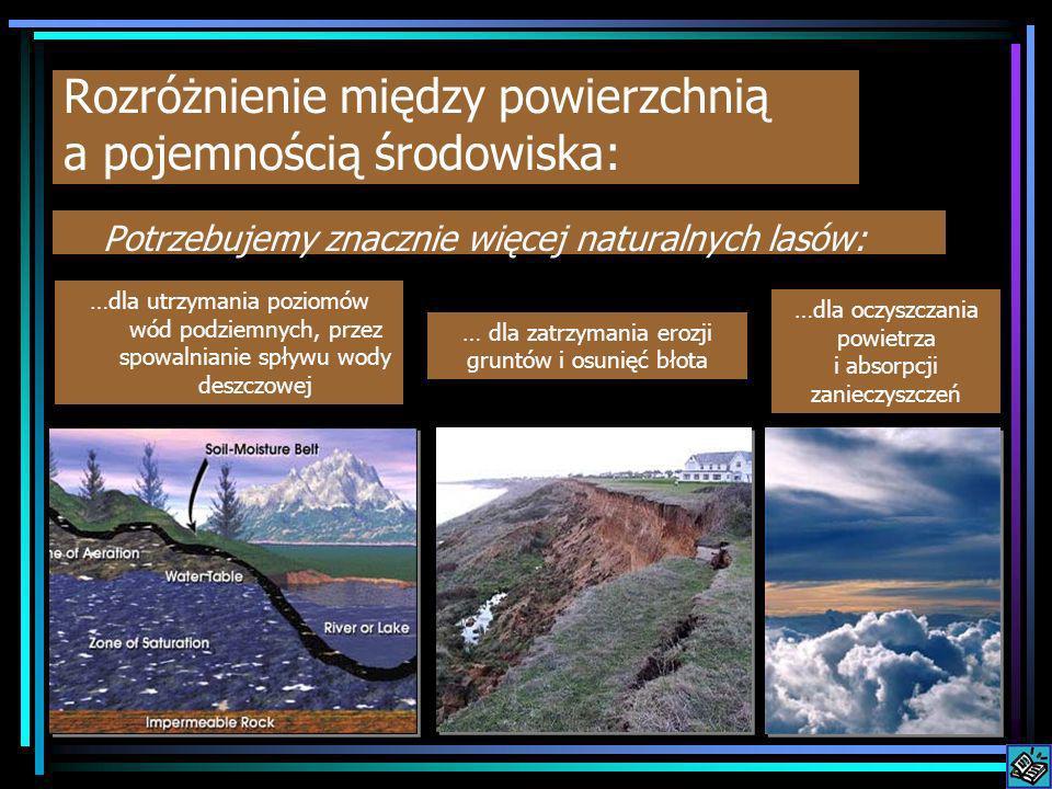 Rozróżnienie między powierzchnią a pojemnością środowiska: Potrzebujemy znacznie więcej naturalnych lasów: …dla utrzymania poziomów wód podziemnych, przez spowalnianie spływu wody deszczowej … dla zatrzymania erozji gruntów i osunięć błota …dla oczyszczania powietrza i absorpcji zanieczyszczeń