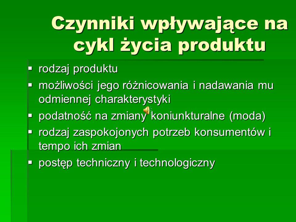 Czynniki wpływające na cykl życia produktu rodzaj produktu rodzaj produktu możliwości jego różnicowania i nadawania mu odmiennej charakterystyki możli