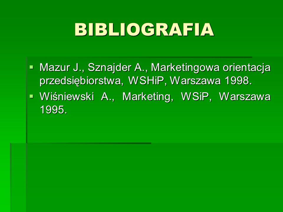 BIBLIOGRAFIA Mazur J., Sznajder A., Marketingowa orientacja przedsiębiorstwa, WSHiP, Warszawa 1998. Mazur J., Sznajder A., Marketingowa orientacja prz