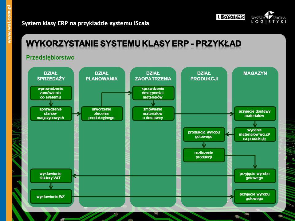 System klasy ERP na przykładzie systemu iScala DZIAŁ SPRZEDAŻY DZIAŁ PLANOWANIA DZIAŁ ZAOPATRZENIA DZIAŁ PRODUKCJI MAGAZYN wprowadzenie zamówienia do