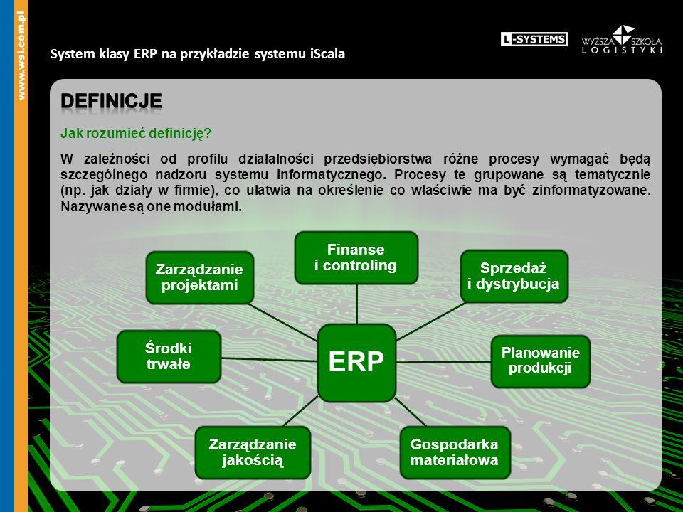 ERP Finanse i controling Sprzedaż i dystrybucja Planowanie produkcji Gospodarka materiałowa Zarządzanie jakością Środki trwałe Zarządzanie projektami