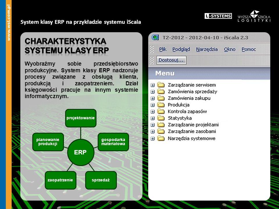 ERP projektowanie gospodarka materiałowa sprzedażzaopatrzenie planowanie produkcji