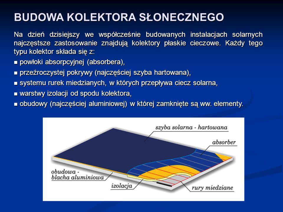 BUDOWA KOLEKTORA SŁONECZNEGO Na dzień dzisiejszy we współcześnie budowanych instalacjach solarnych najczęstsze zastosowanie znajdują kolektory płaskie