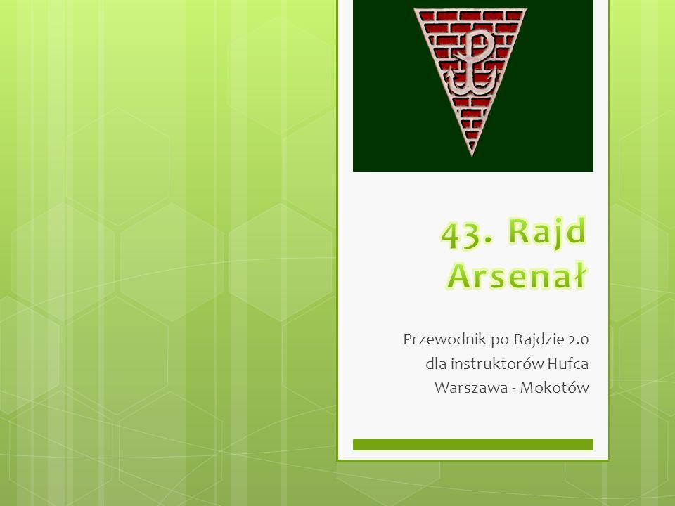 Przewodnik po Rajdzie 2.0 dla instruktorów Hufca Warszawa - Mokotów