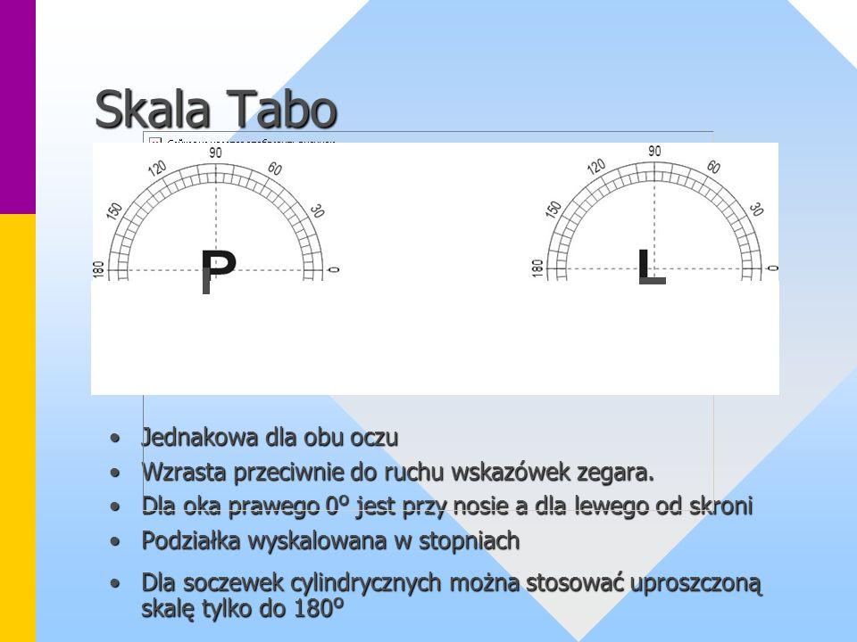 Skala Tabo Jednakowa dla obu oczuJednakowa dla obu oczu Wzrasta przeciwnie do ruchu wskazówek zegara.Wzrasta przeciwnie do ruchu wskazówek zegara.