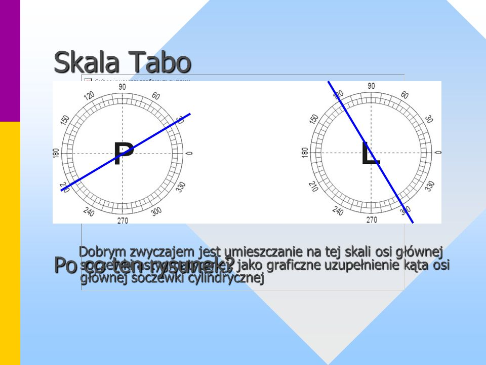Skala Tabo Dobrym zwyczajem jest umieszczanie na tej skali osi głównej soczewki astygmatycznej, jako graficzne uzupełnienie kąta osi głównej soczewki cylindrycznej Dobrym zwyczajem jest umieszczanie na tej skali osi głównej soczewki astygmatycznej, jako graficzne uzupełnienie kąta osi głównej soczewki cylindrycznej Po co ten rysunek?