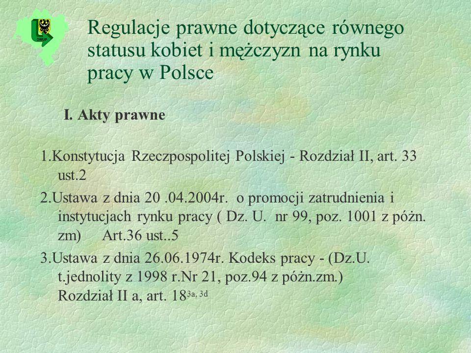Regulacje prawne dotyczące równego statusu kobiet i mężczyzn na rynku pracy w Polsce I.