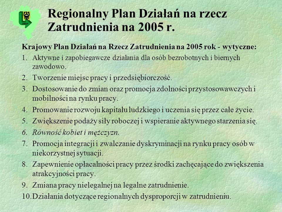 Krajowy Plan Działań na Rzecz Zatrudnienia na 2005 rok - wytyczne: 1.Aktywne i zapobiegawcze działania dla osób bezrobotnych i biernych zawodowo.