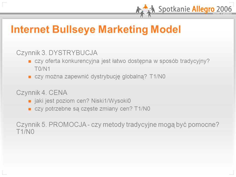 Internet Bullseye Marketing Model Czynnik 3.