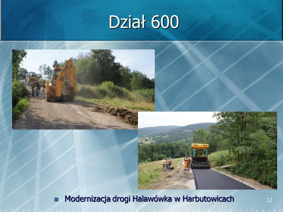 12 Dział 600 Modernizacja drogi Halawówka w Harbutowicach