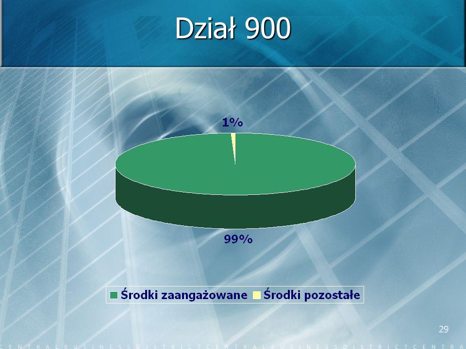 29 Dział 900