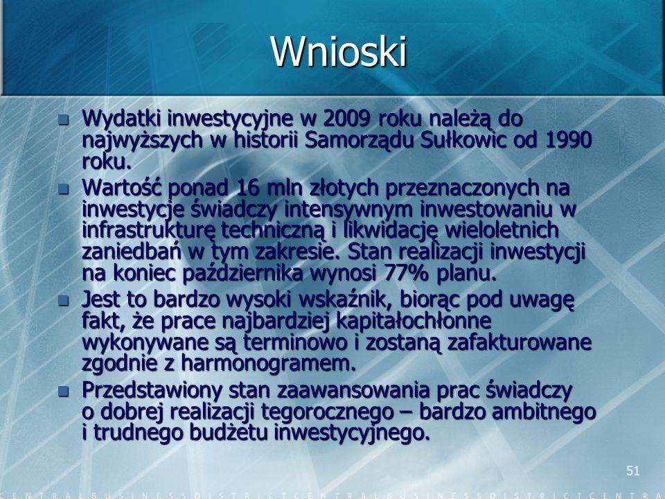 51 Wnioski Wydatki inwestycyjne w 2009 roku należą do najwyższych w historii Samorządu Sułkowic od 1990 roku. Wydatki inwestycyjne w 2009 roku należą