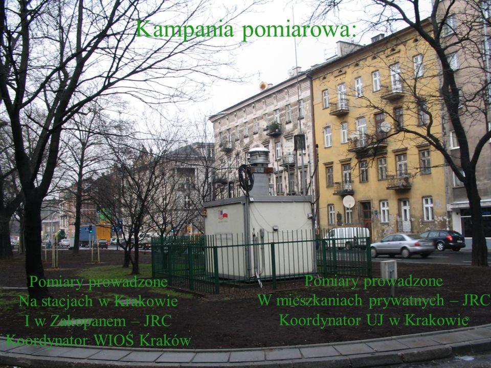 Stacje na terenie Krakowa Istniejące stacje monitoringu Tymczasowe stacje pomiarowe